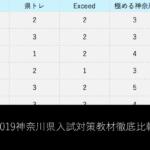 国語:神奈川県高校入試対策テキストの《通知表》2019